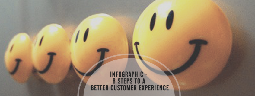6 Steps to a Better Customer Experience [Infographic]