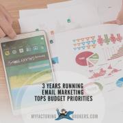 3 Years Running, Email Marketing Tops Marketing Budget Priorities