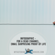 Email Marketing Shows Surprising Proof of Life [Infographic]
