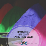 Say Hello to the Consumer Spring Trend Colors Infographic