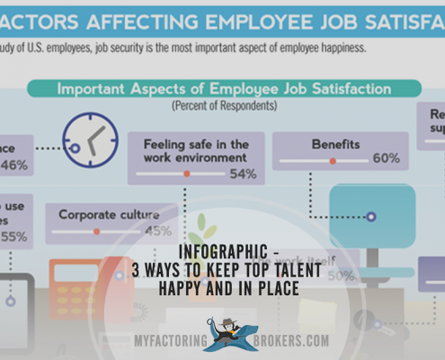 3 Ways to Keep Top Talent as Economy Nears Full Employment