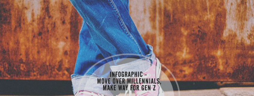 How Marketing to Gen Z Will Be Different than Marketing to Millennials