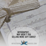 Infographic - gift card sales stats and marketing ideas