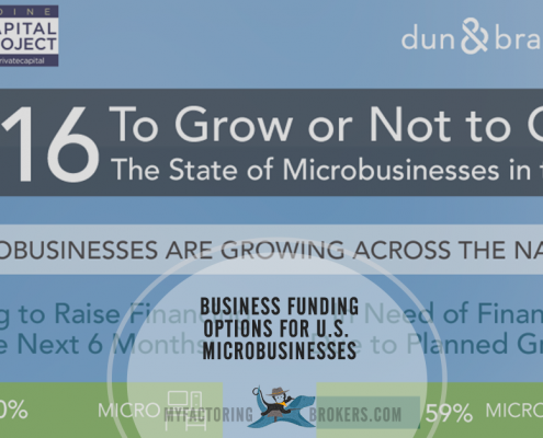 Business Funding Options that Might Be Ideal for Microbusinesses in the U.S.