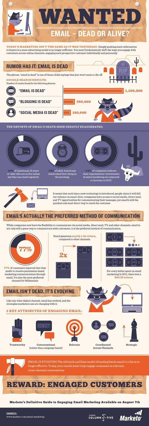Infographic - Email Marketing Shows Surprising Proof of Life
