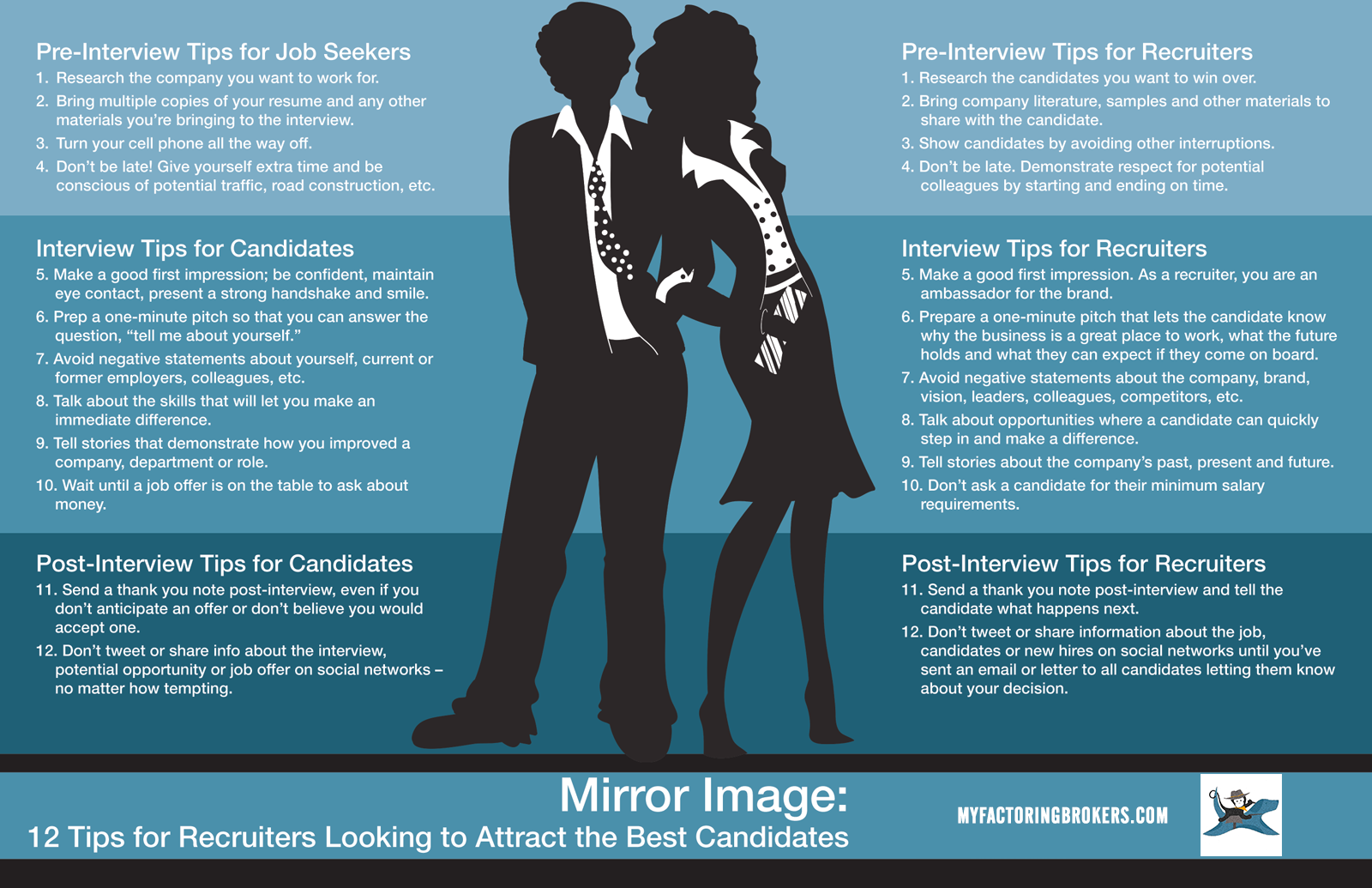 Infographic - 12 Tips for Recruiters Looking to Attract the Best Candidates